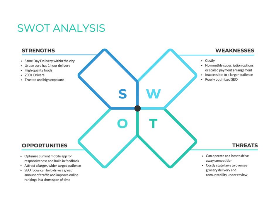 SEO网站竞争力分析:七步实操法则