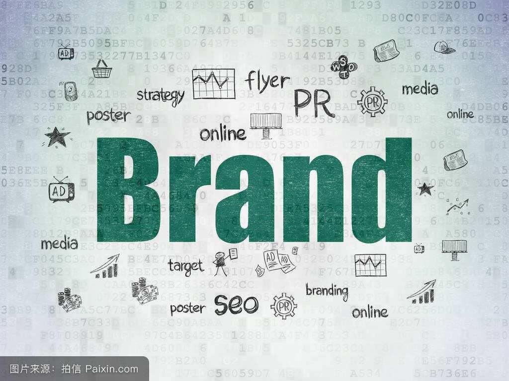 企业的品牌化道路