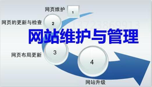 网站SEO维护托管包括哪些服务内容,详细工作内容是什么